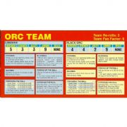Blood Bowl Orc Team Reference Card